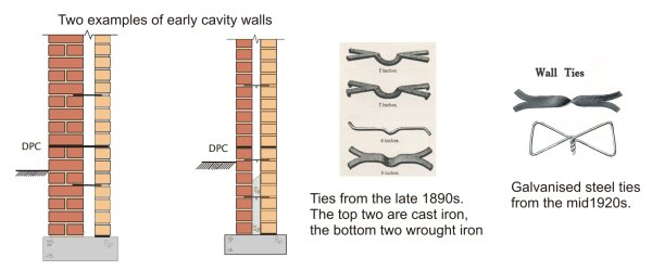 Evolution of building elements - Double brick cavity walls ...
