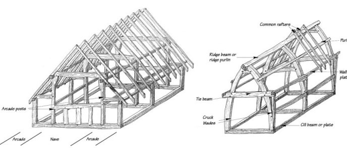 Traditional Timber Framing A Brief Introduction