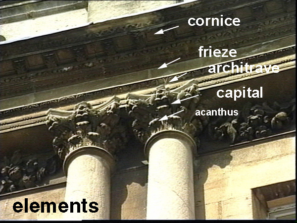 Classical Architecture Terms: Terminology