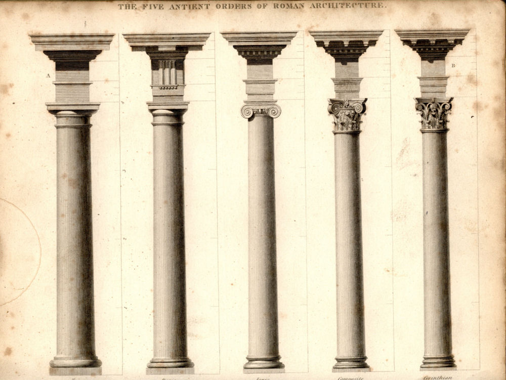 The Five Orders Of Ancient Architecture From Left Tuscan Doric Ionic Composite And Corinthian Nicholsons New Practical Builder C1824